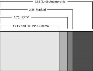 Fig09-38 Aspect Ratio (Incorrect Ratio)